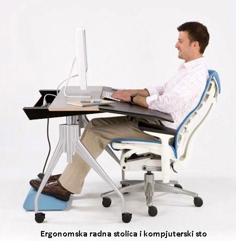 ergonomska-radna-povrsina